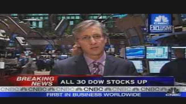NYSE Market Wrap
