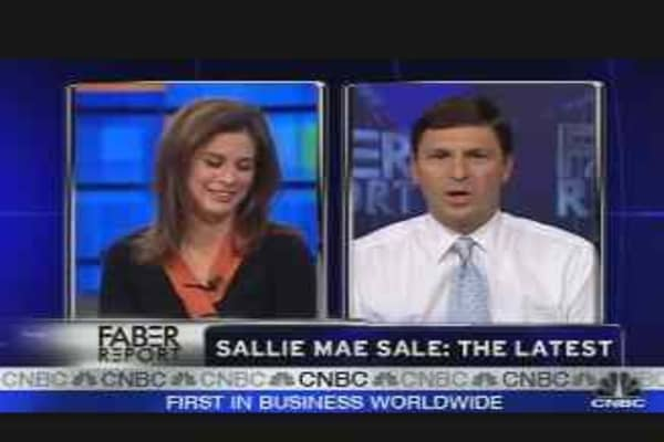 Faber Report: SLM