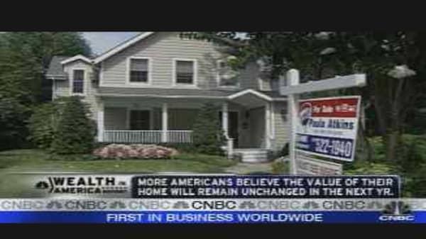 Home Price Optimism