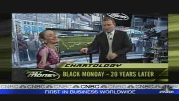 Black Monday- 20 Years Later