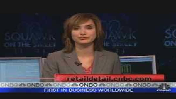 Holiday Retail Trends