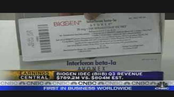 Biogen Earnings