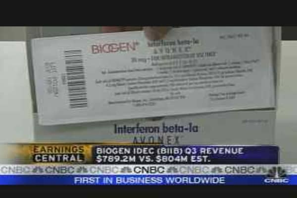 Biogen Earnings