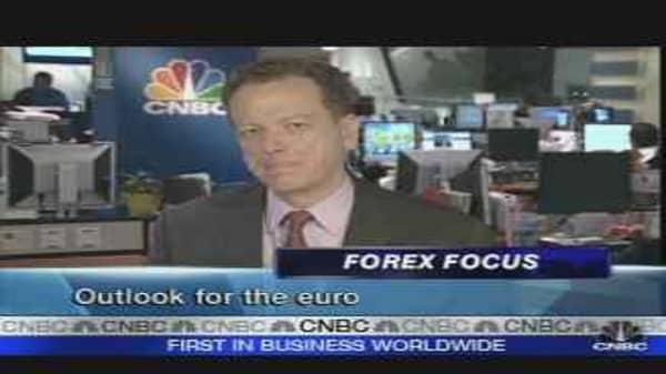 Charting Dollar-Yen