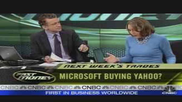 Next Week's Trades: MSFT