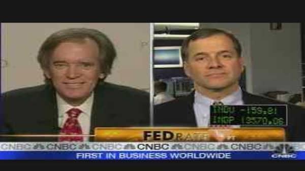 Bonds & Fed Decision