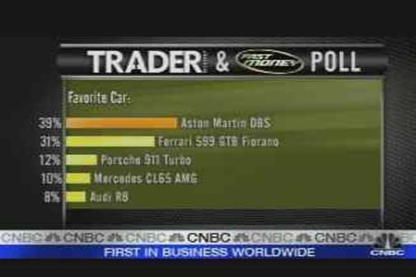 Fast Money Bonus Poll