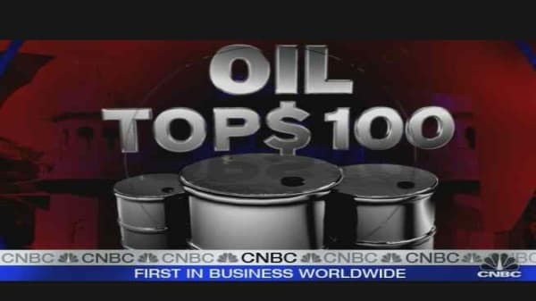 Oil's Impact on Business