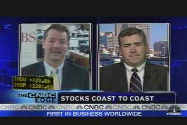 Stocks Coast to Coast