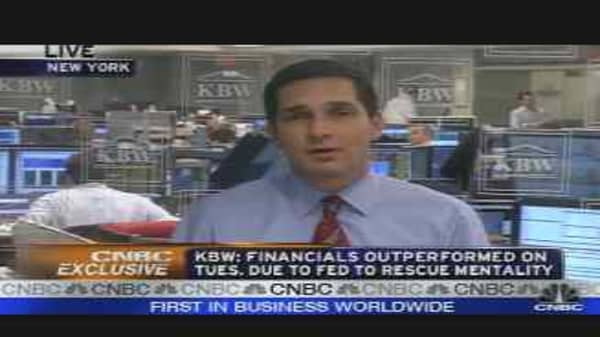 KBW's Favored Financials