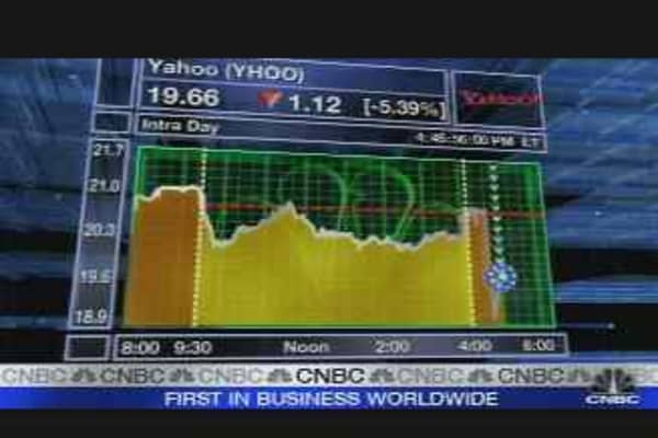 Yahoo Falls After Hours