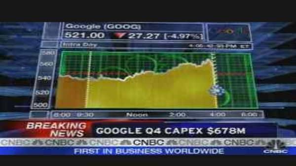 Google Earnings Reaction