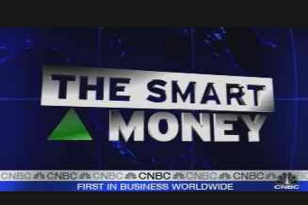 Smart Money: Retail