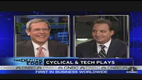Cyclical & Tech Plays