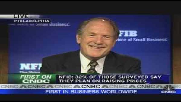 NFIB Small Business Survey