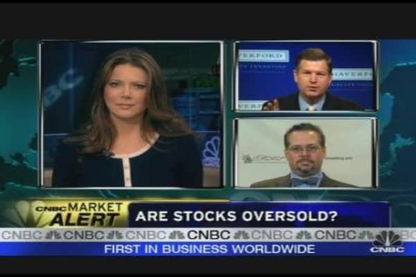 Are Markets Oversold?