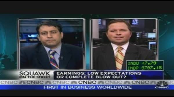 Earnings: Low Expectations?