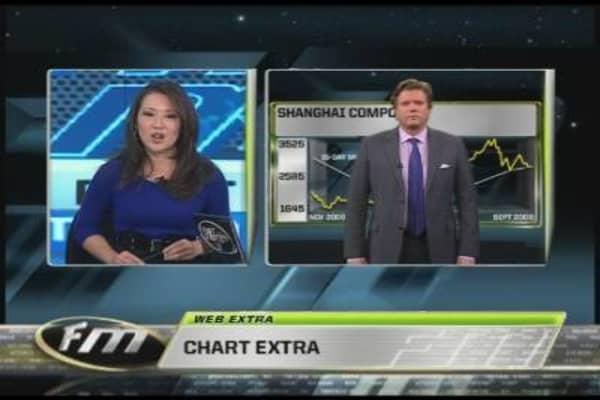 Chart Extra