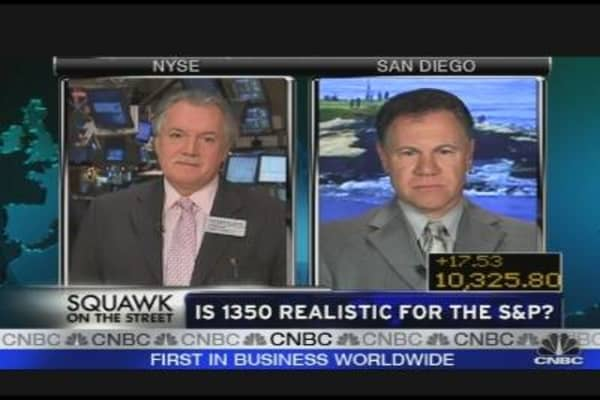 Is 1350 Realistic for the S&P?