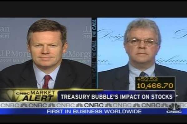 Treasury Bubble's Impact on Stocks