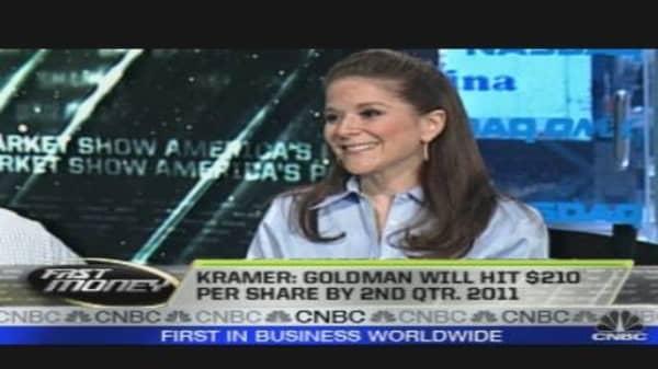 Negative Technicals for Goldman