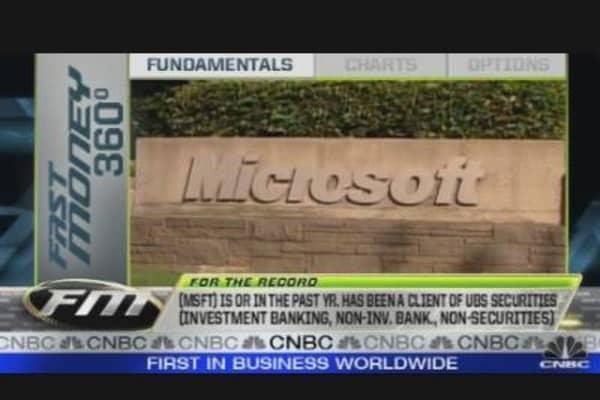 Fast Money 360: Microsoft
