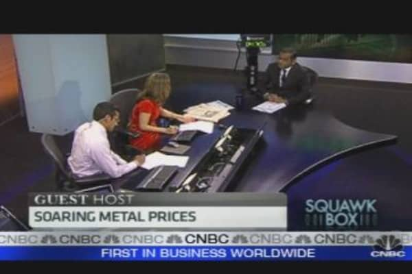 Correction in Commodity Markets Looming