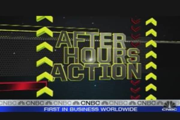 After Hours Action: Genzyme