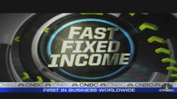 Fast Fixed Income