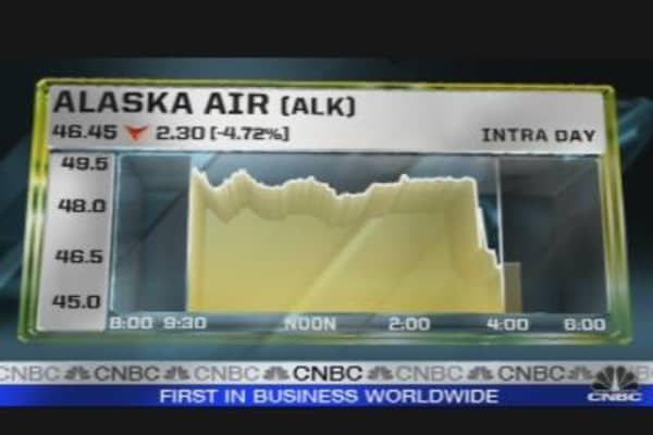 Tick by Tick: Alaska Air