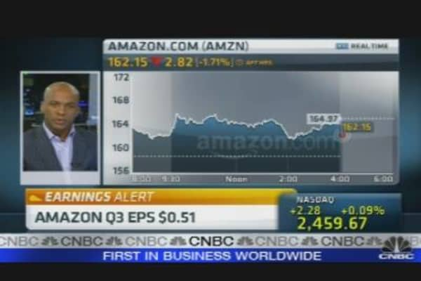 Amazon Earnings Reaction