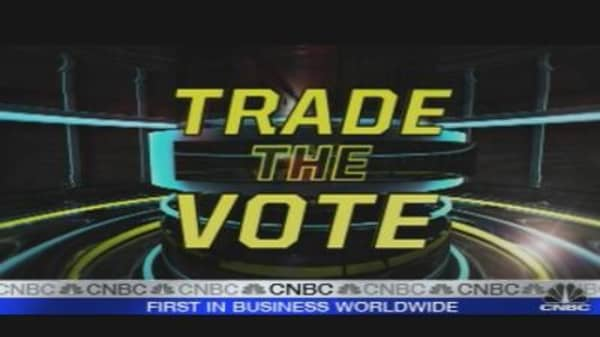 Trade the Vote