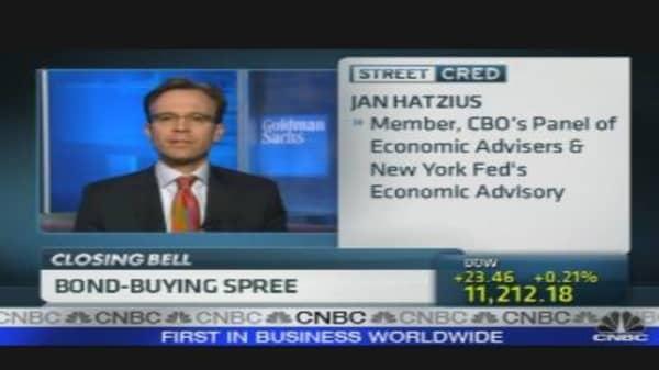 Fed's Bond-buying Spree