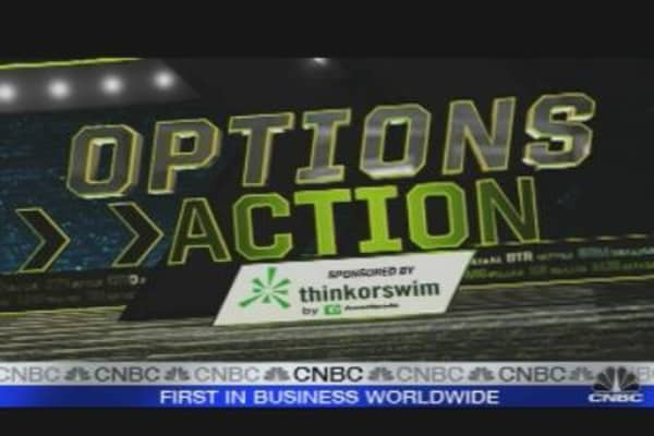Cnbc stock options action