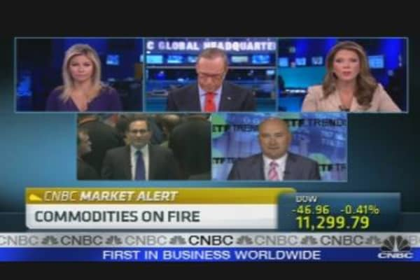Commodities on Fire