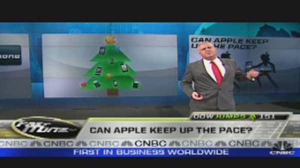 Apple Winning Trade of 2011?