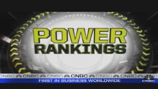 Power Rankings: Top Stocks