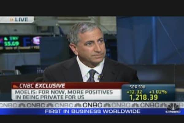 M&A Titan Shares 2011 Predictions