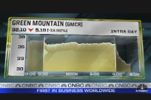 Green Mountain Shares Plunging?