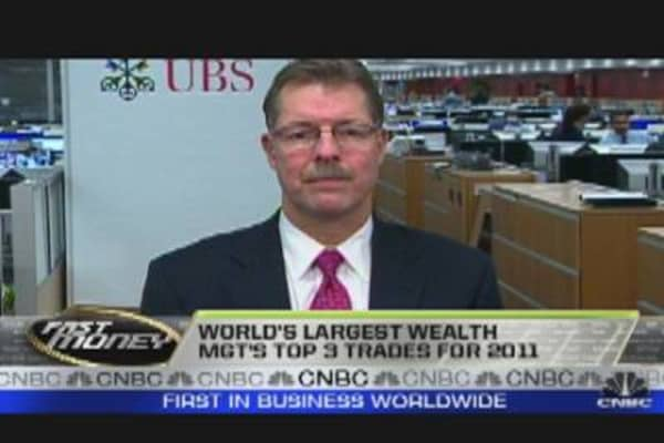 Wealth Manager's Top Three Trades