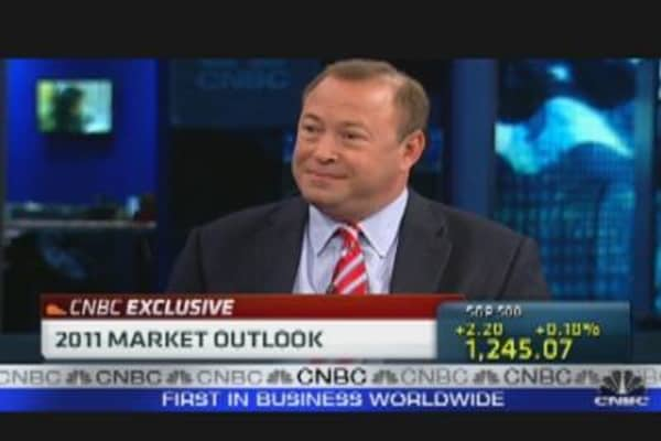 2011 Market Outlook