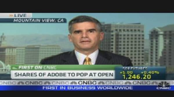 Shares of Adobe To Pop