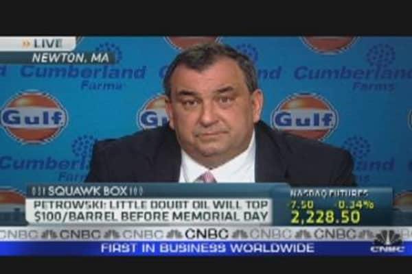 Oil Spike Worries