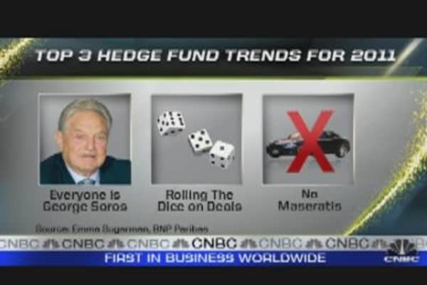 Top 3 Hedge Fund Trends