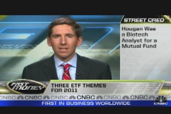 ETF Trends for 2011