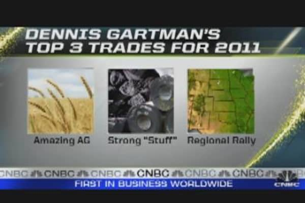 Gartman's Top Three Trades for 2011