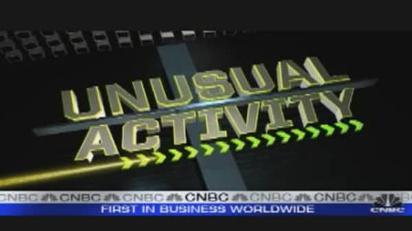 Unusual Activity