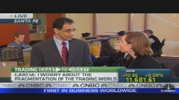 Volatility in 2011?