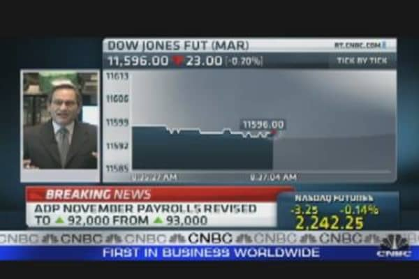 Santelli on ADP Data Boost