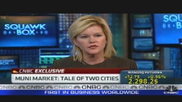 Muni Market: Tale of 2 Cities
